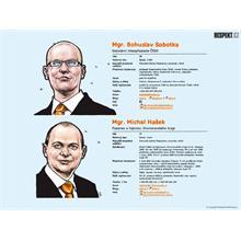 Respekt Ilustrace z titulní strany Respektu 7/2011